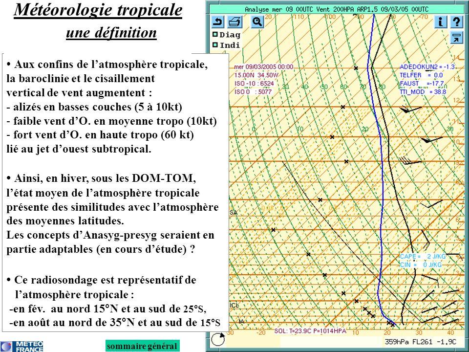 Aux confins de latmosphère tropicale, la baroclinie et le cisaillement vertical de vent augmentent : - alizés en basses couches (5 à 10kt) - faible vent dO.