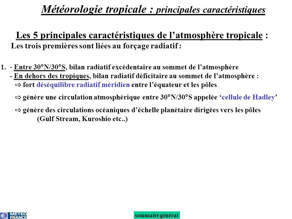 Les 5 principales caractéristiques de latmosphère tropicale : Les trois premières sont liées au forçage radiatif : sommaire général 1.