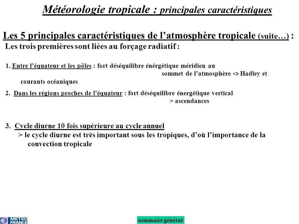 2. Dans les régions proches de léquateur : fort déséquilibre énergétique vertical > ascendances Les 5 principales caractéristiques de latmosphère trop