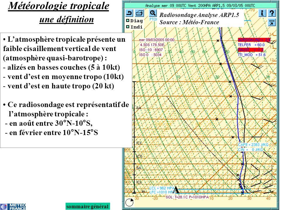 A Latmosphère tropicale présente un faible cisaillement vertical de vent (atmosphère quasi-barotrope) : - alizés en basses couches (5 à 10kt) - vent dest en moyenne tropo (10kt) - vent dest en haute tropo (20 kt) Ce radiosondage est représentatif de latmosphère tropicale : - en août entre 30°N-10°S, - en février entre 10°N-15°S sommaire général Radiosondage Analyse ARP1.5 Source : Météo-France Météorologie tropicale une définition