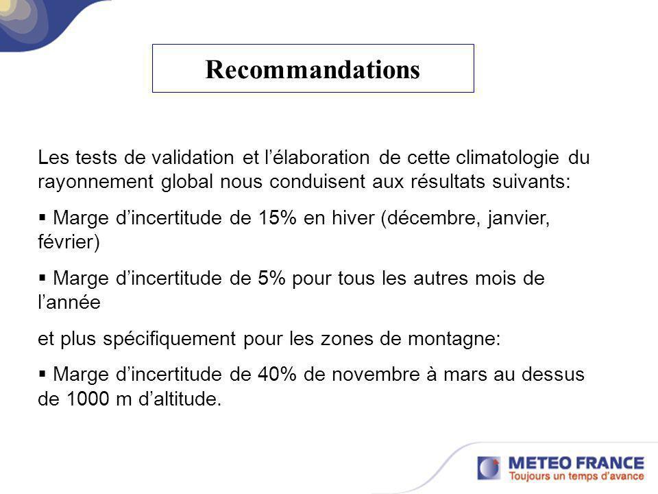 Recommandations Les tests de validation et lélaboration de cette climatologie du rayonnement global nous conduisent aux résultats suivants: Marge dinc
