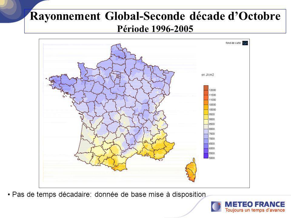 Rayonnement Global-Seconde décade dOctobre Période 1996-2005 Pas de temps décadaire: donnée de base mise à disposition