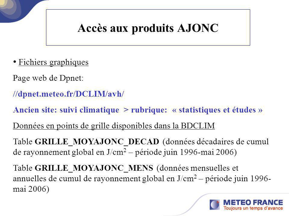 Accès aux produits AJONC Fichiers graphiques Page web de Dpnet: //dpnet.meteo.fr/DCLIM/avh/ Ancien site: suivi climatique > rubrique: « statistiques e