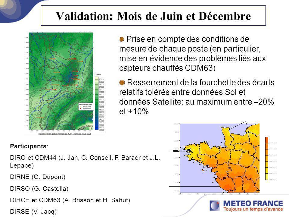 Validation: Mois de Juin et Décembre Participants: DIRO et CDM44 (J. Jan, C. Conseil, F. Baraer et J.L. Lepape) DIRNE (O. Dupont) DIRSO (G. Castella)