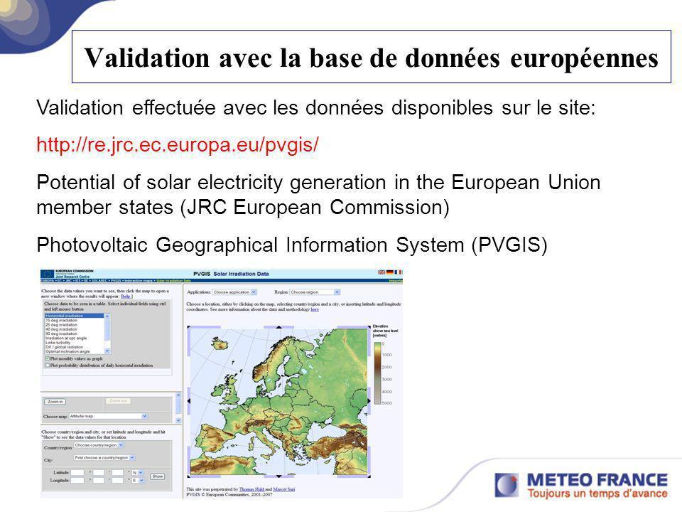 Validation avec la base de données européennes Validation effectuée avec les données disponibles sur le site: http://re.jrc.ec.europa.eu/pvgis/ Potent
