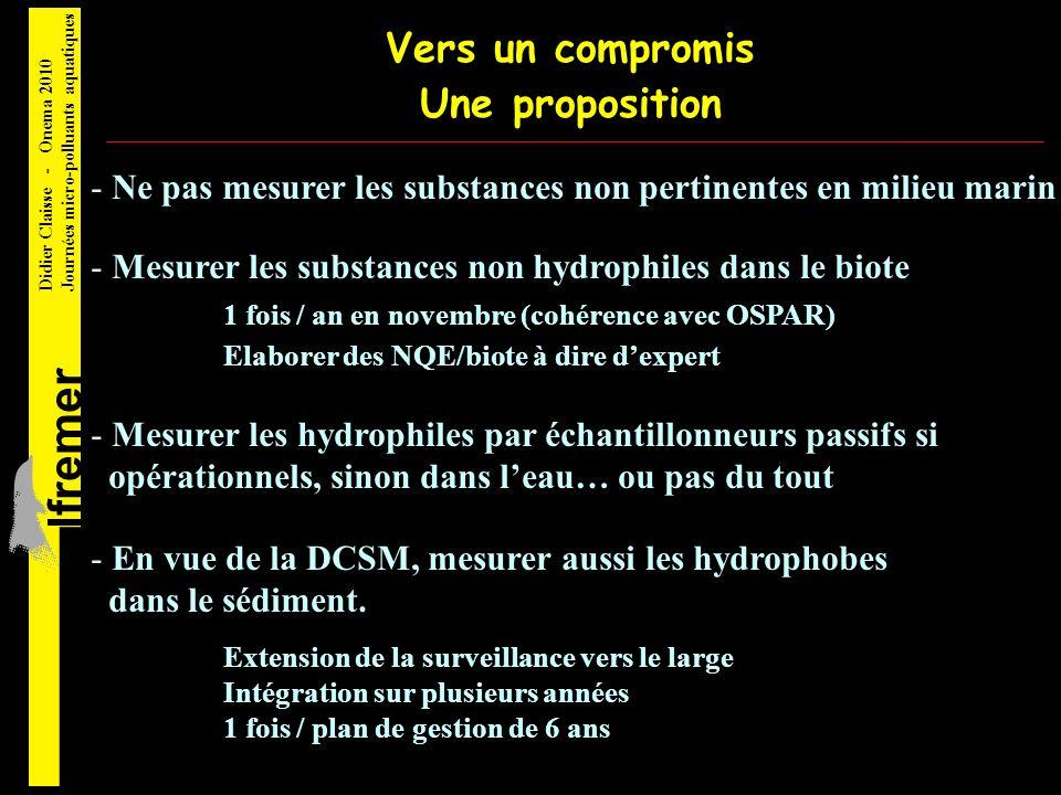 lfremer Didier Claisse - Onema 2010 Journées micro-polluants aquatiques Vers un compromis Une proposition - Ne pas mesurer les substances non pertinentes en milieu marin - Mesurer les hydrophiles par échantillonneurs passifs si opérationnels, sinon dans leau… ou pas du tout - Mesurer les substances non hydrophiles dans le biote 1 fois / an en novembre (cohérence avec OSPAR) Elaborer des NQE/biote à dire dexpert - En vue de la DCSM, mesurer aussi les hydrophobes dans le sédiment.