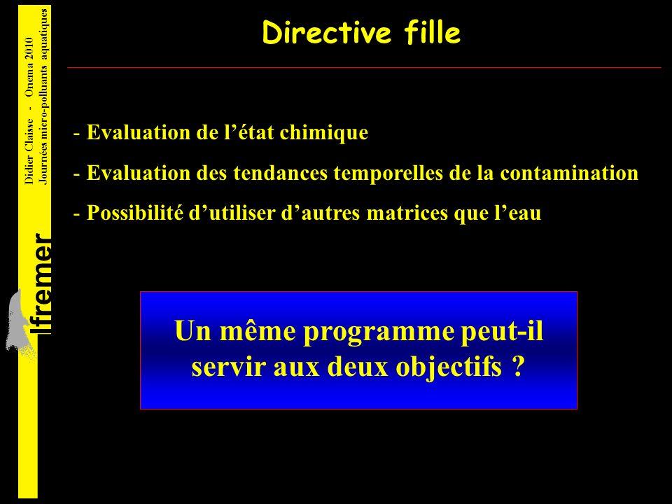 lfremer Didier Claisse - Onema 2010 Journées micro-polluants aquatiques En résumé, quelques principes - Programme de surveillance = forcément un compromis - Utiliser la possibilité du « dire dexpert » - Pas de gaspillage sur limmesurable ou linexistant