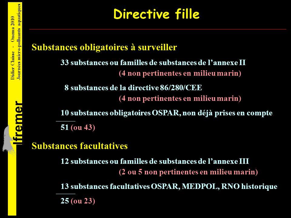 lfremer Didier Claisse - Onema 2010 Journées micro-polluants aquatiques Merci de votre attention