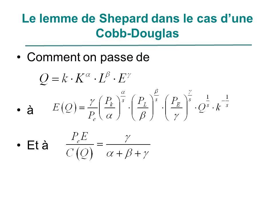 Le lemme de Shepard dans le cas dune Cobb-Douglas Comment on passe de à Et à