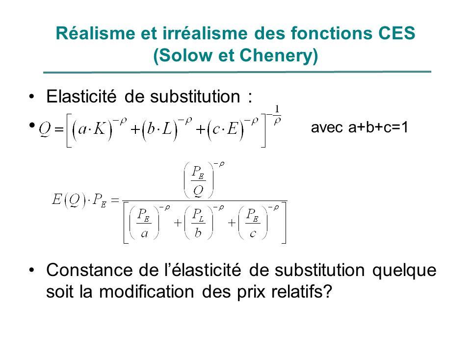 Réalisme et irréalisme des fonctions CES (Solow et Chenery) Elasticité de substitution : avec a+b+c=1 Constance de lélasticité de substitution quelque