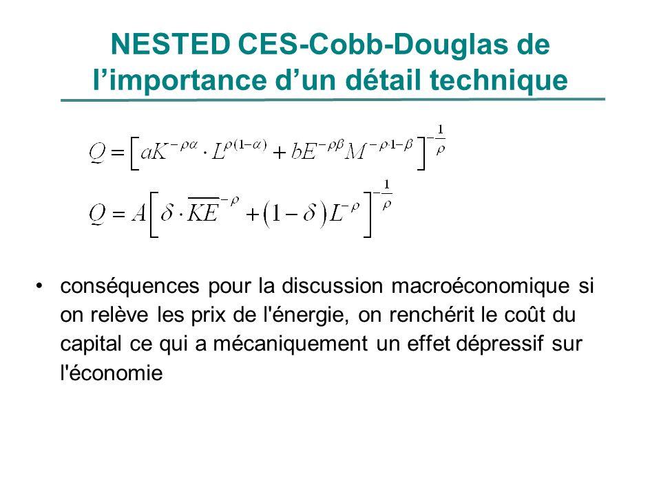 NESTED CES-Cobb-Douglas de limportance dun détail technique conséquences pour la discussion macroéconomique si on relève les prix de l'énergie, on ren