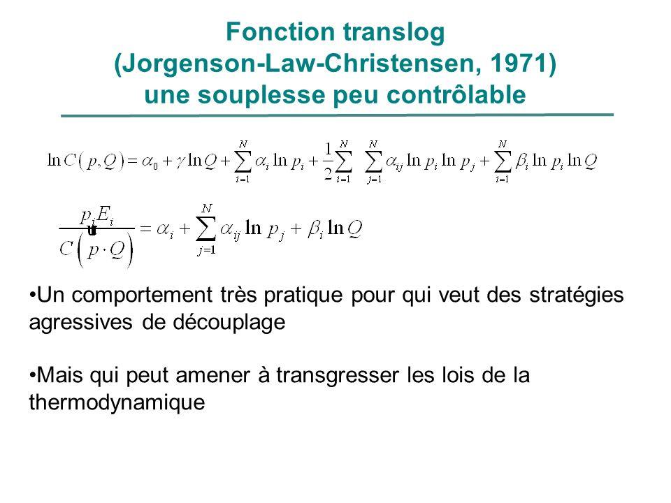 Fonction translog (Jorgenson-Law-Christensen, 1971) une souplesse peu contrôlable Un comportement très pratique pour qui veut des stratégies agressive