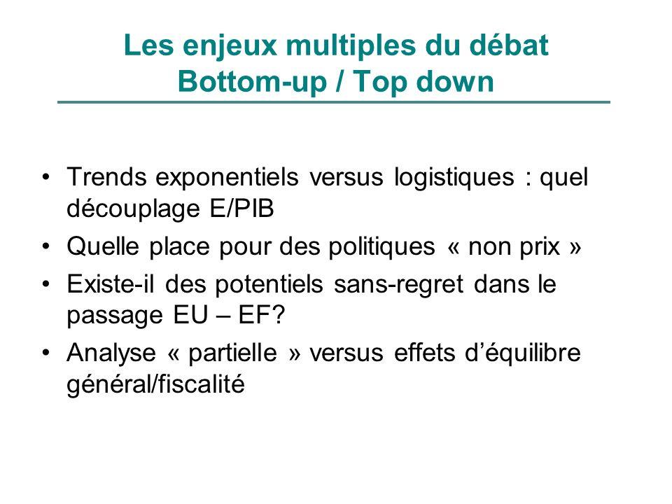 Les enjeux multiples du débat Bottom-up / Top down Trends exponentiels versus logistiques : quel découplage E/PIB Quelle place pour des politiques « n