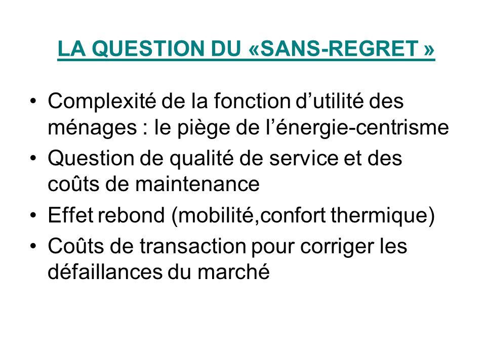 LA QUESTION DU «SANS-REGRET » Complexité de la fonction dutilité des ménages : le piège de lénergie-centrisme Question de qualité de service et des co
