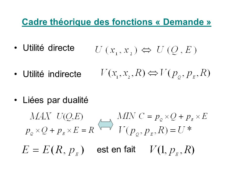 Signification du théorème de lenveloppe avec Egalité de la dérivée totale et de la dérivée partielle dune fonction par rapport à un paramètre autour de la valeur optimale de ce paramètre Lemme de SHEPHARD Identité de Roy Problèmes de demande Marshallienne, Hicksienne…et de compensation