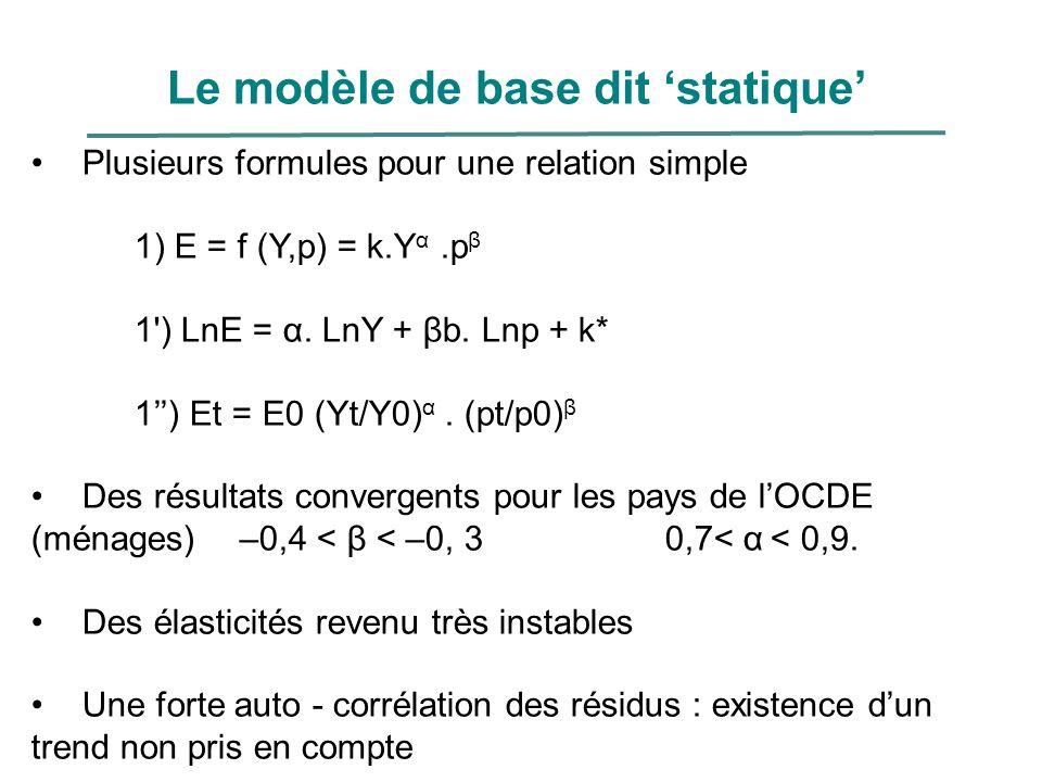 Le modèle de base dit statique Plusieurs formules pour une relation simple 1) E = f (Y,p) = k.Y α.p β 1') LnE = α. LnY + βb. Lnp + k* 1) Et = E0 (Yt/Y