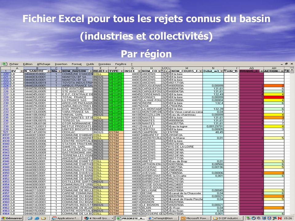 Fichier Excel pour tous les rejets connus du bassin (industries et collectivités) Par région