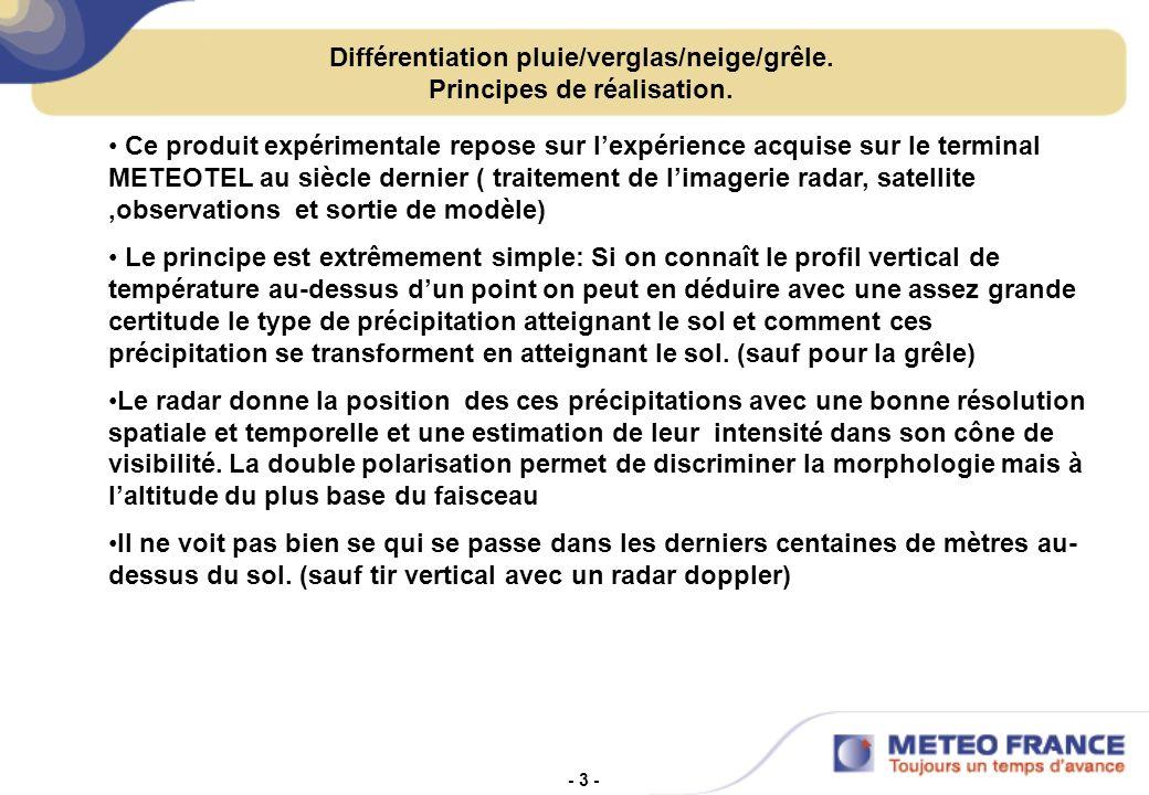 - 3 - Différentiation pluie/verglas/neige/grêle.Principes de réalisation.