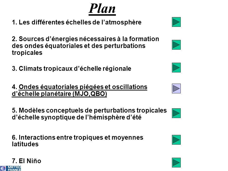 Plan 1. Les différentes échelles de latmosphère 2. Sources dénergies nécessaires à la formation des ondes équatoriales et des perturbations tropicales