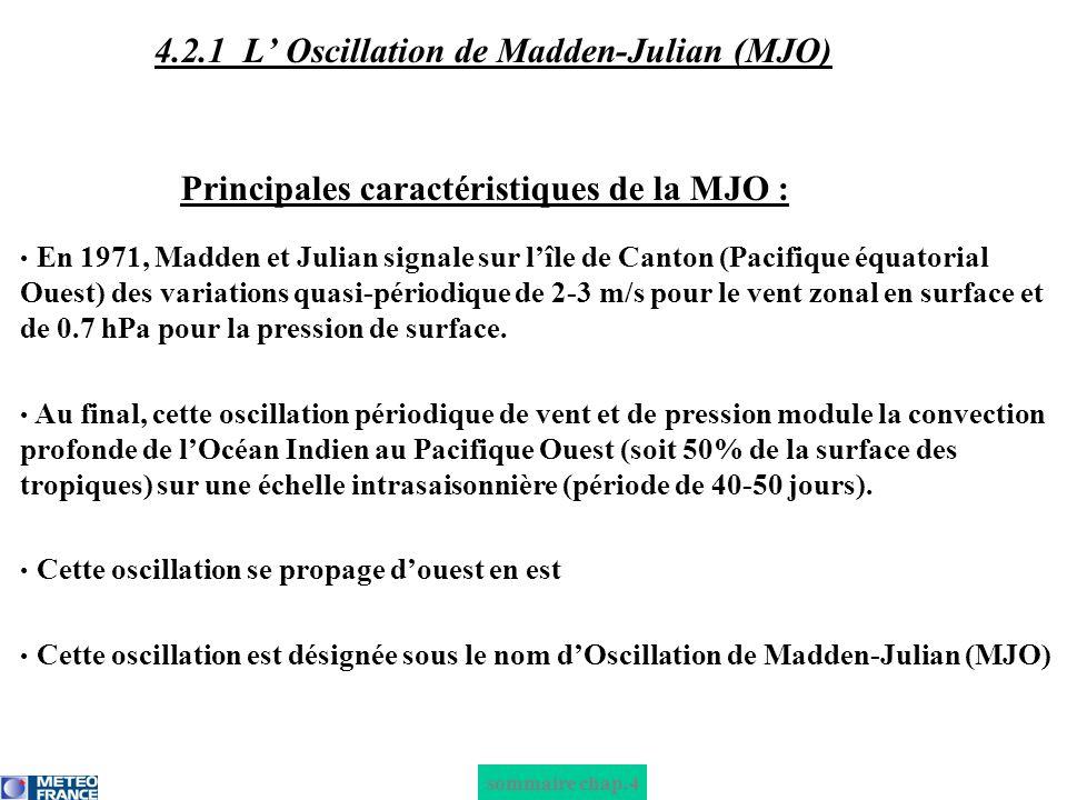sommaire chap.4 4.2.1 L Oscillation de Madden-Julian (MJO) Principales caractéristiques de la MJO : En 1971, Madden et Julian signale sur lîle de Cant