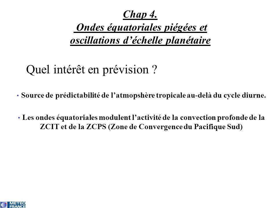 sommaire chap.4 4.2.1 : Le cycle de la MJO vitesse de phase des anomalies de vent : n°jour : 1 5 610 11 15 16 20 21 25 26 30 31 35 36 40 En italique = MJO inactive Source : Madden et Julian,1971.