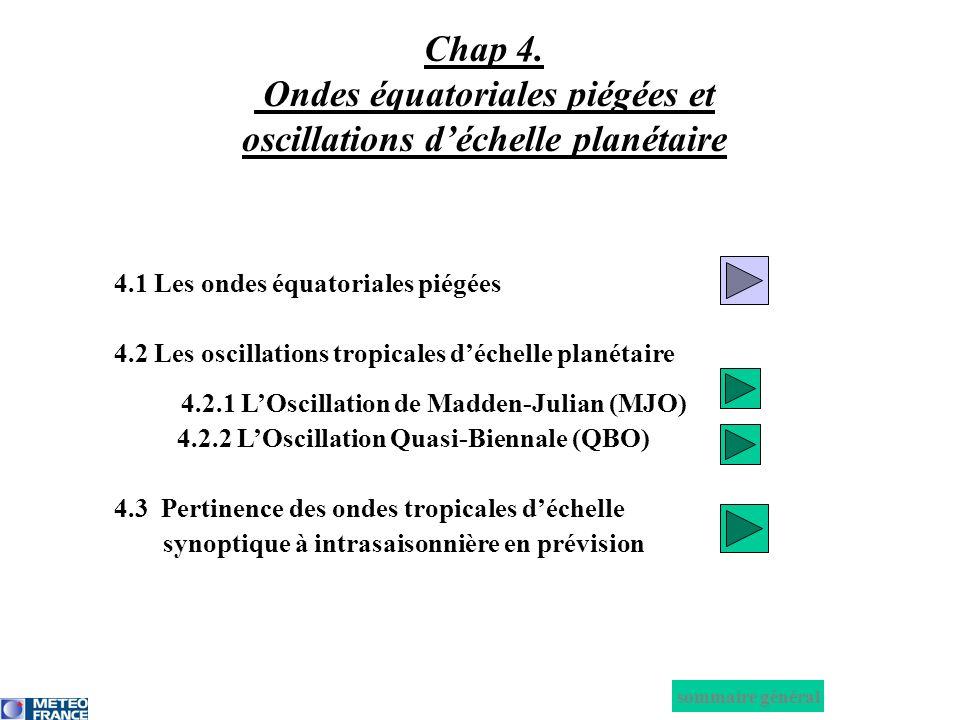 4.1 Les ondes équatoriales piégées 4.2 Les oscillations tropicales déchelle planétaire 4.2.1 LOscillation de Madden-Julian (MJO) 4.2.2 LOscillation Qu