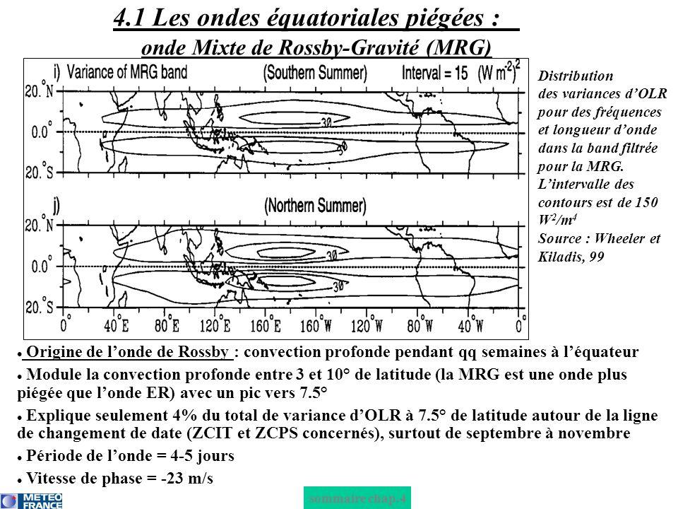 sommaire chap.4 Parmi linfinité dondes de gravité présentes dans latmosphère, voici les trois principales qui modulent significativement la convection profonde sur une échelle synoptique : rappel : + le mode méridien de londe est élévé, + le piégeage en latitude est important rappel : + le mode méridien de londe est élévé, + le piégeage en latitude est important Une onde de gravité se déplaçant vers lEst (Eastwards Inertial Gravity) ayant pour acronyme EIG.