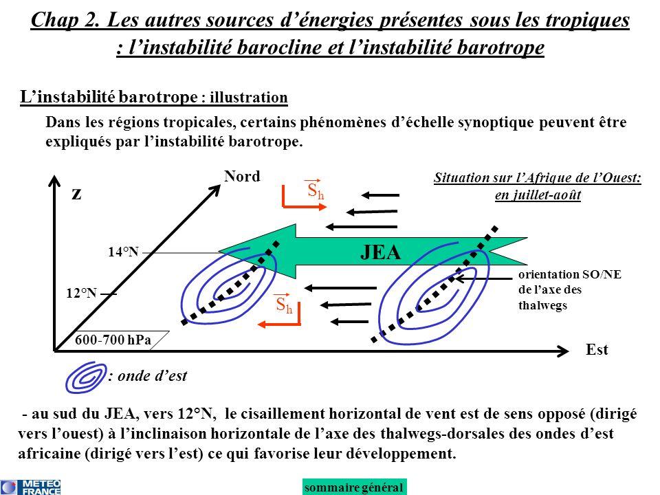 Linstabilité barotrope : illustration Dans les régions tropicales, certains phénomènes déchelle synoptique peuvent être expliqués par linstabilité bar