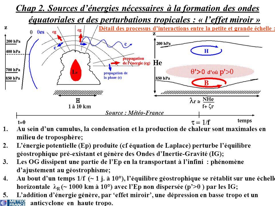 1.Au sein dun cumulus, la condensation et la production de chaleur sont maximales en milieu de troposphère; 2.Lénergie potentielle (Ep) produite (cf é