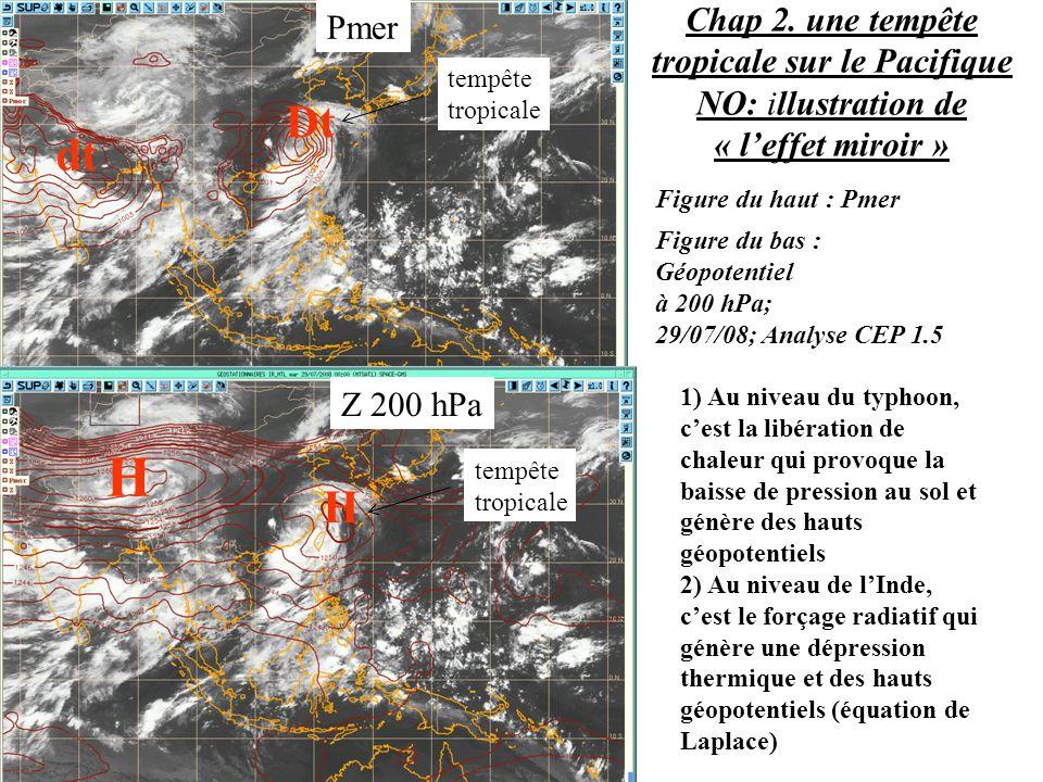 Figure du bas : Géopotentiel à 200 hPa; 29/07/08; Analyse CEP 1.5 sommaire général Chap 2. une tempête tropicale sur le Pacifique NO: illustration de