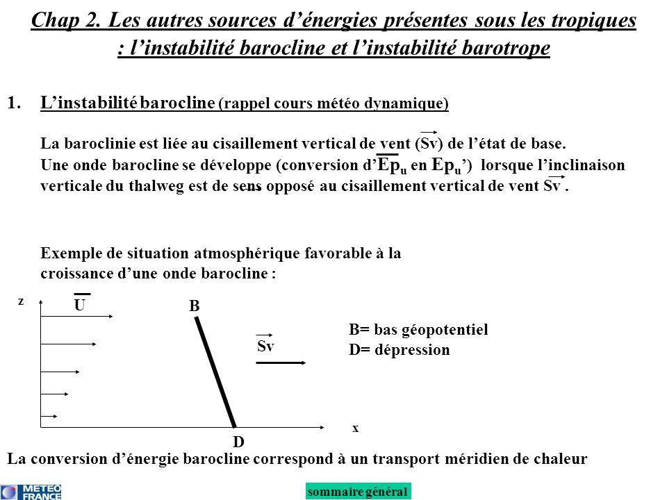 B D x z U B= bas géopotentiel D= dépression Sv Exemple de situation atmosphérique favorable à la croissance dune onde barocline : La conversion dénerg
