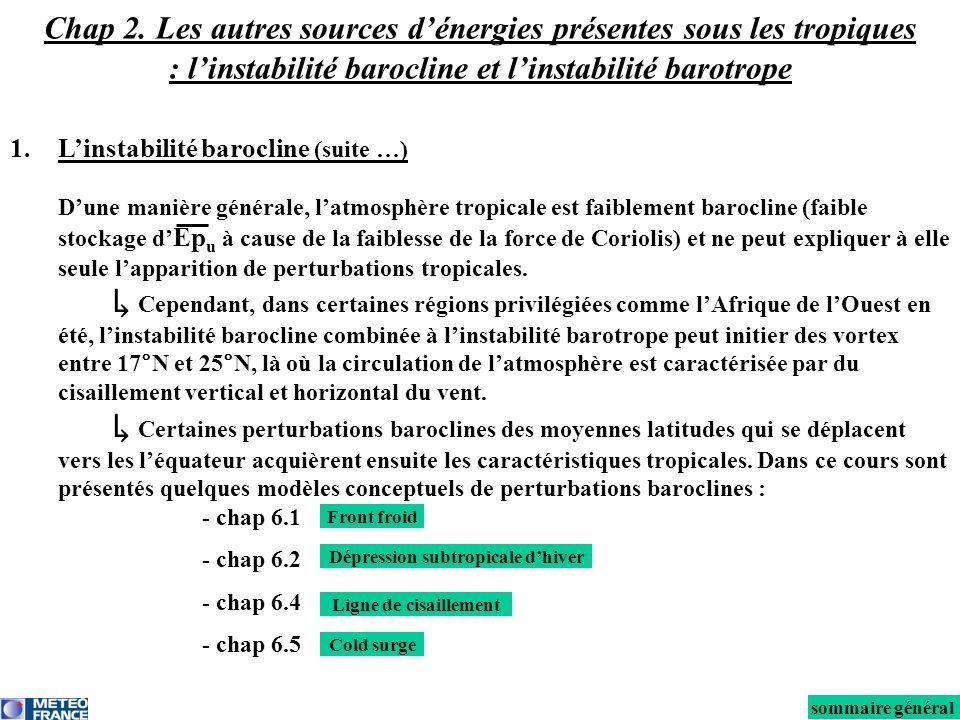 1.Linstabilité barocline (suite …) Dune manière générale, latmosphère tropicale est faiblement barocline (faible stockage d Ep u à cause de la faibles