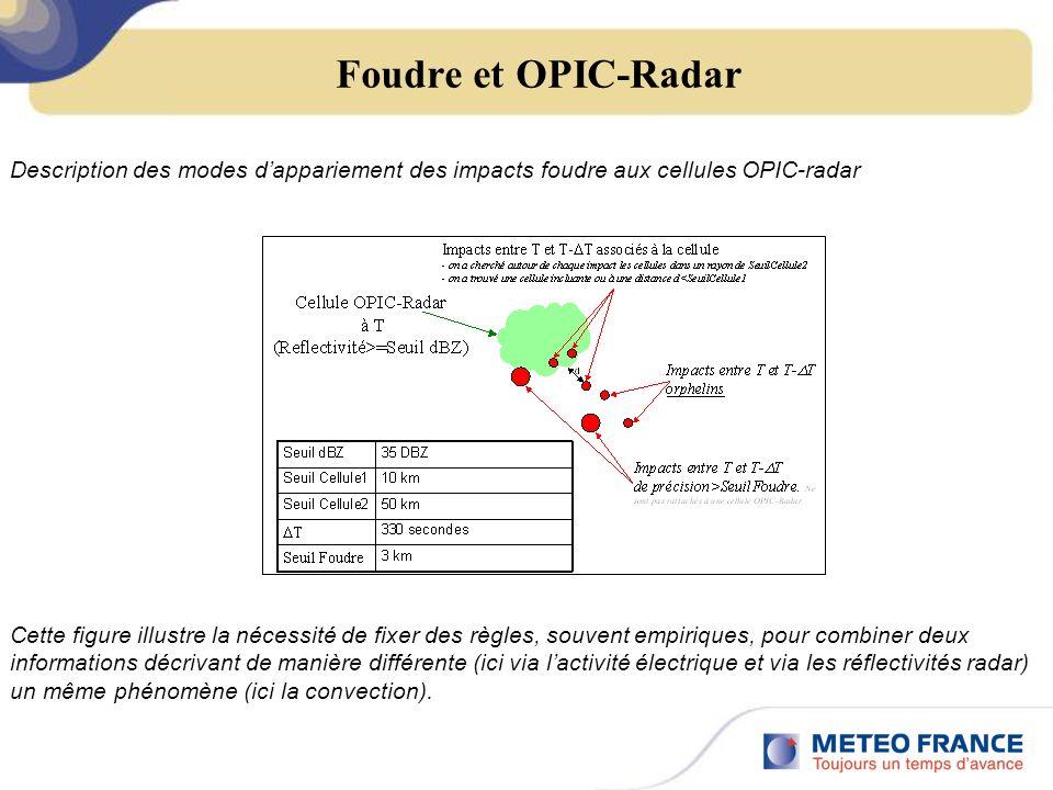 Foudre et OPIC-Radar Cette figure illustre la nécessité de fixer des règles, souvent empiriques, pour combiner deux informations décrivant de manière différente (ici via lactivité électrique et via les réflectivités radar) un même phénomène (ici la convection).