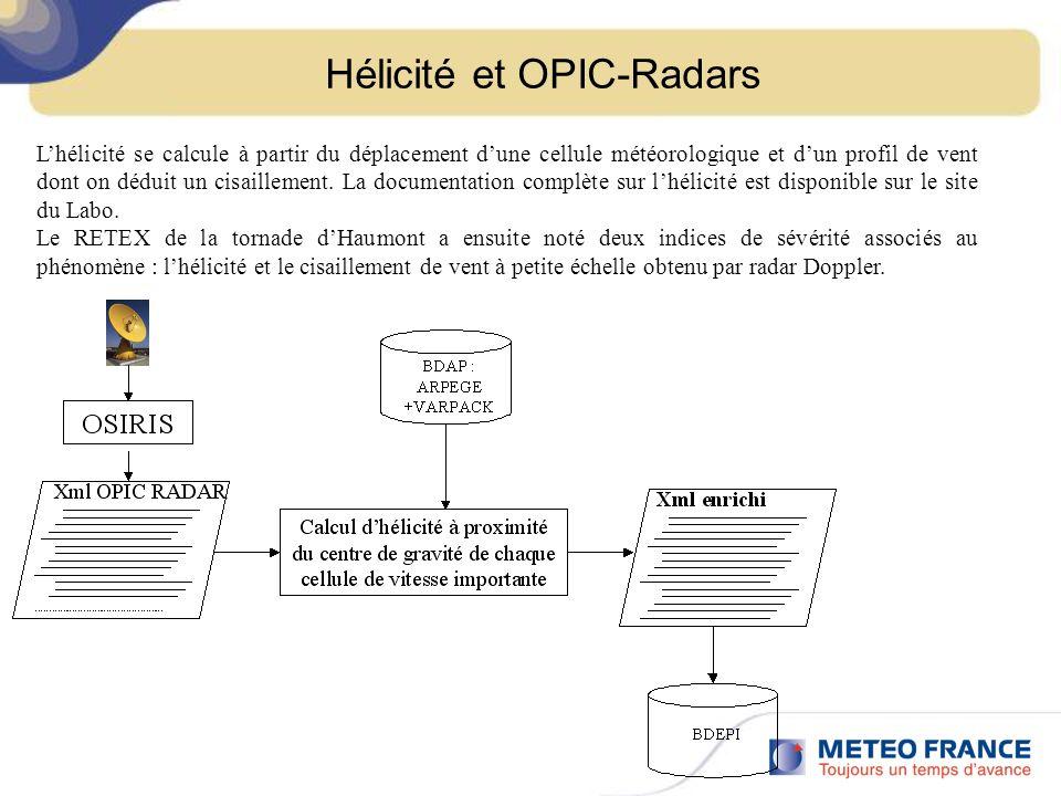 Hélicité et OPIC-Radars Lhélicité se calcule à partir du déplacement dune cellule météorologique et dun profil de vent dont on déduit un cisaillement.