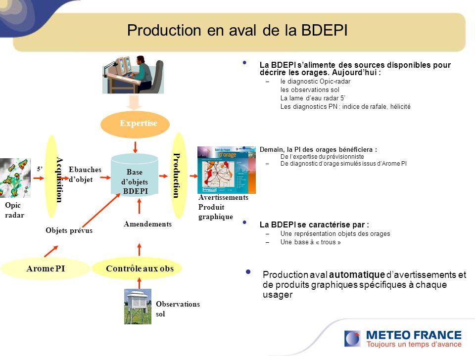 Production en aval de la BDEPI La BDEPI salimente des sources disponibles pour décrire les orages.