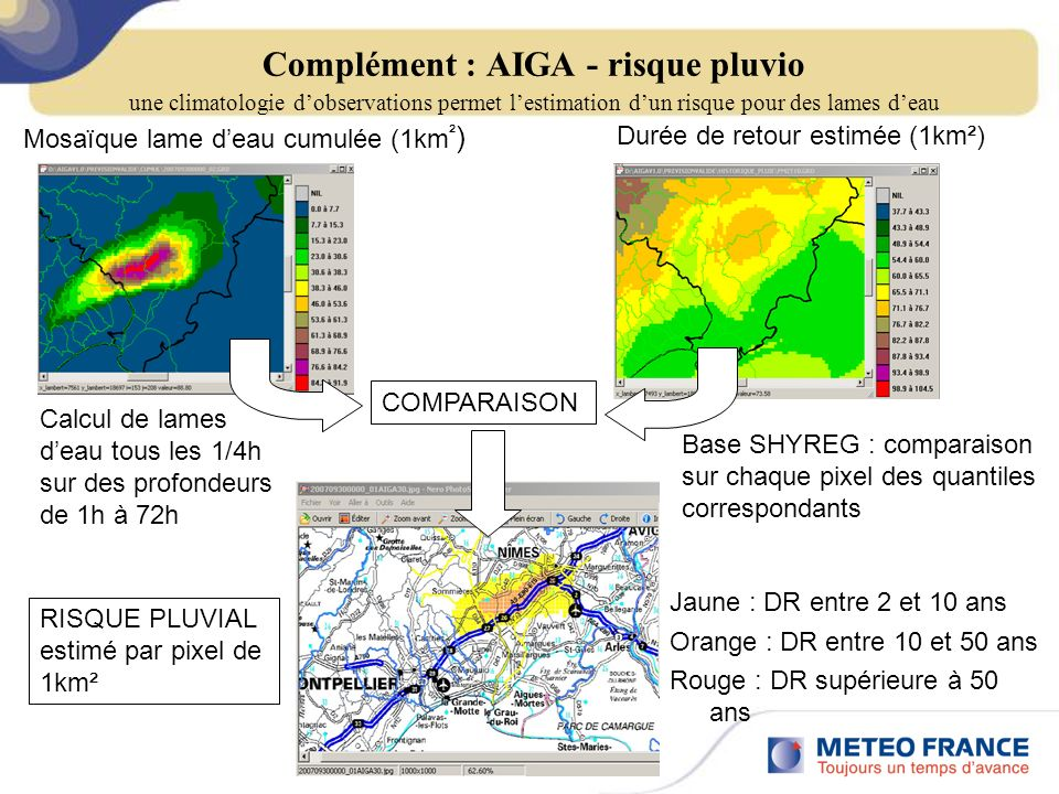 Complément : AIGA - risque pluvio une climatologie dobservations permet lestimation dun risque pour des lames deau Mosaïque lame deau cumulée (1km ² ) Durée de retour estimée (1km²) COMPARAISON RISQUE PLUVIAL estimé par pixel de 1km² Jaune : DR entre 2 et 10 ans Orange : DR entre 10 et 50 ans Rouge : DR supérieure à 50 ans Calcul de lames deau tous les 1/4h sur des profondeurs de 1h à 72h Base SHYREG : comparaison sur chaque pixel des quantiles correspondants