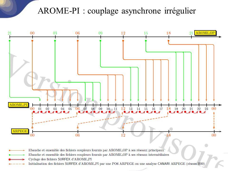 AROME-PI : couplage asynchrone irrégulier
