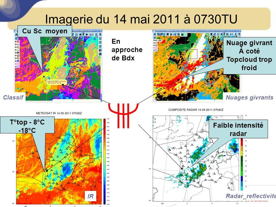 Imagerie du 14 mai 2011 à 0730TU Faible intensité radar Nuage givrant À coté Topcloud trop froid Cu Sc moyen T°top - 8°C -18°C En approche de Bdx Nuag