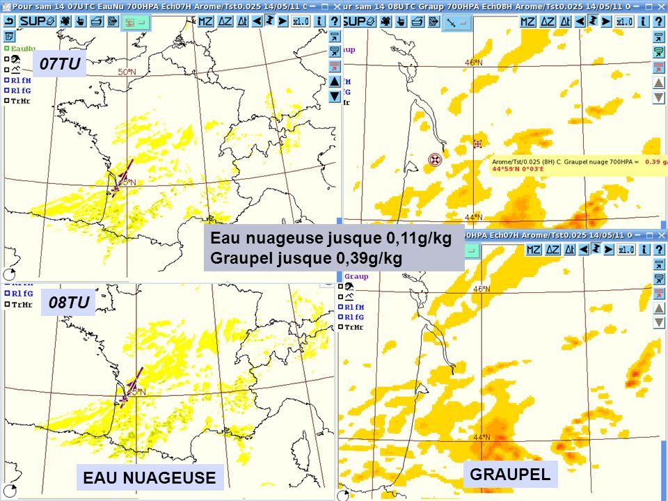 Eau nuageuse jusque 0,11g/kg Graupel jusque 0,39g/kg 07TU 08TU EAU NUAGEUSE GRAUPEL