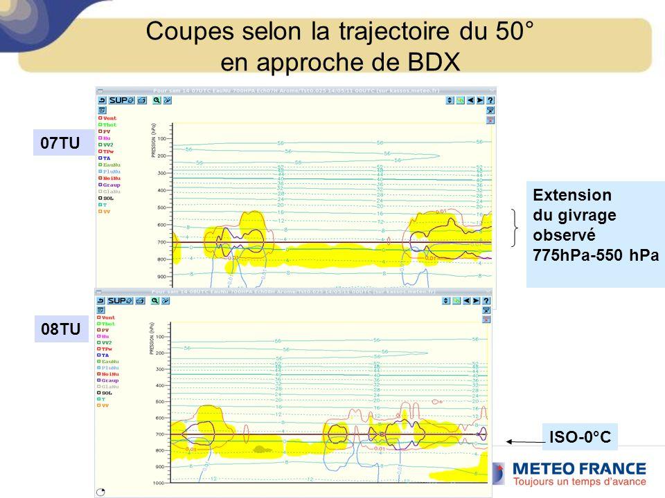 Coupes selon la trajectoire du 50° en approche de BDX 07TU 08TU ISO-0°C Extension du givrage observé 775hPa-550 hPa