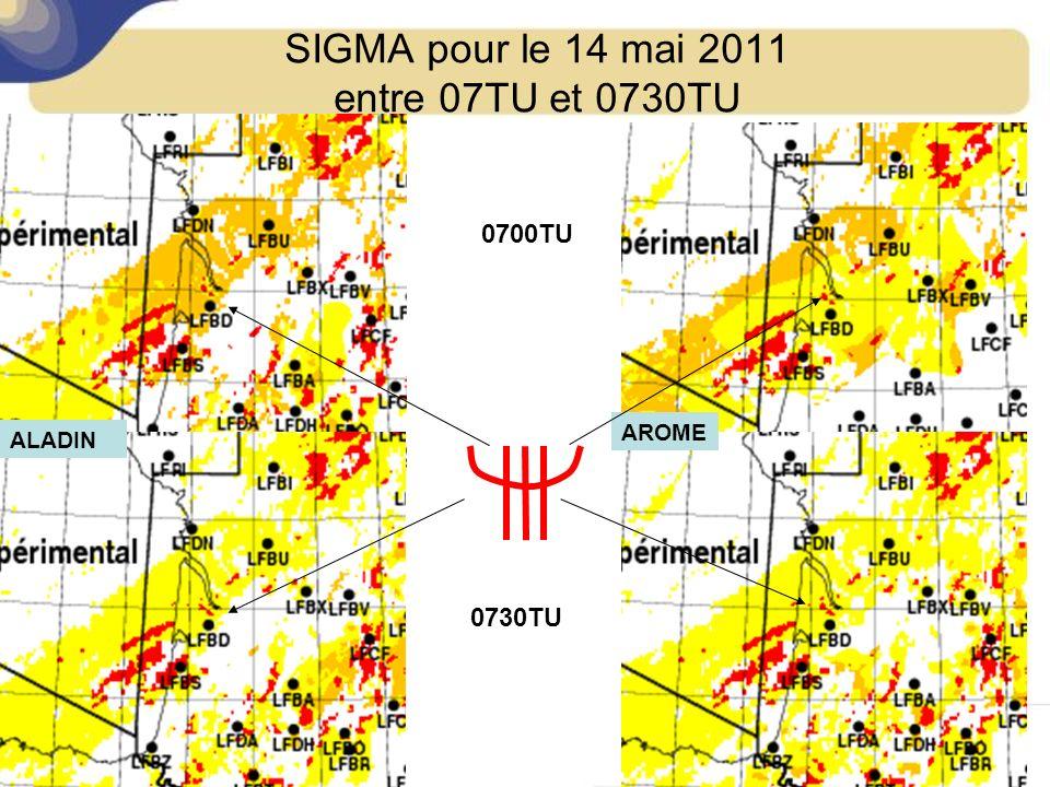 SIGMA pour le 14 mai 2011 entre 07TU et 0730TU ALADIN AROME 0700TU 0730TU