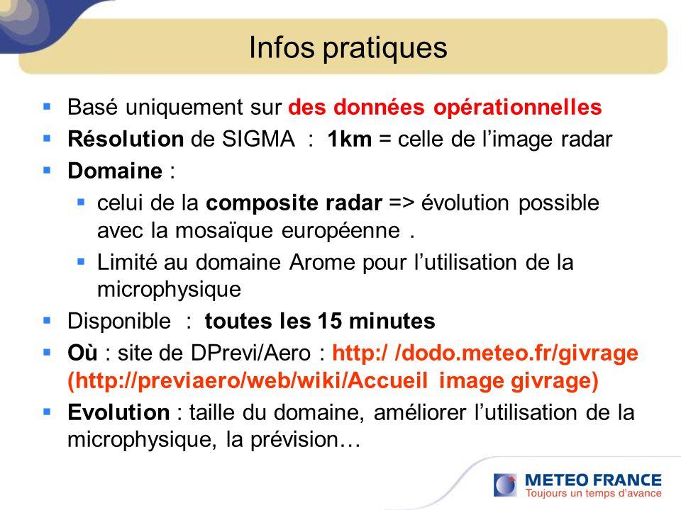Infos pratiques Basé uniquement sur des données opérationnelles Résolution de SIGMA : 1km = celle de limage radar Domaine : celui de la composite rada