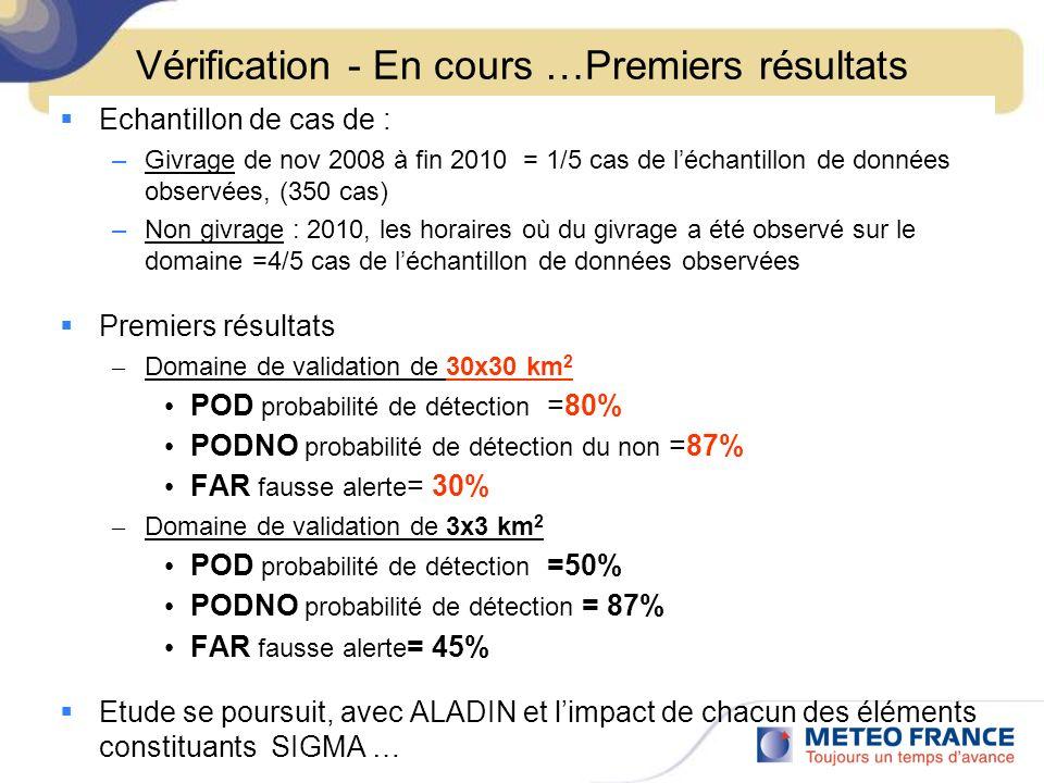 Vérification - En cours …Premiers résultats Echantillon de cas de : –Givrage de nov 2008 à fin 2010 = 1/5 cas de léchantillon de données observées, (3