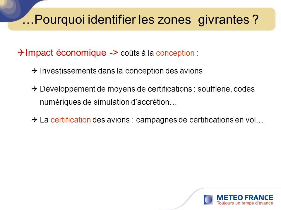 Impact économique -> coûts à la conception : Investissements dans la conception des avions Développement de moyens de certifications : soufflerie, cod