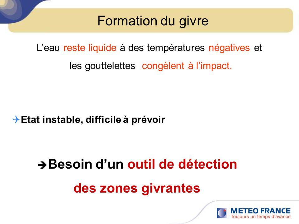 Formation du givre Besoin dun outil de détection des zones givrantes Leau reste liquide à des températures négatives et les gouttelettes congèlent à l