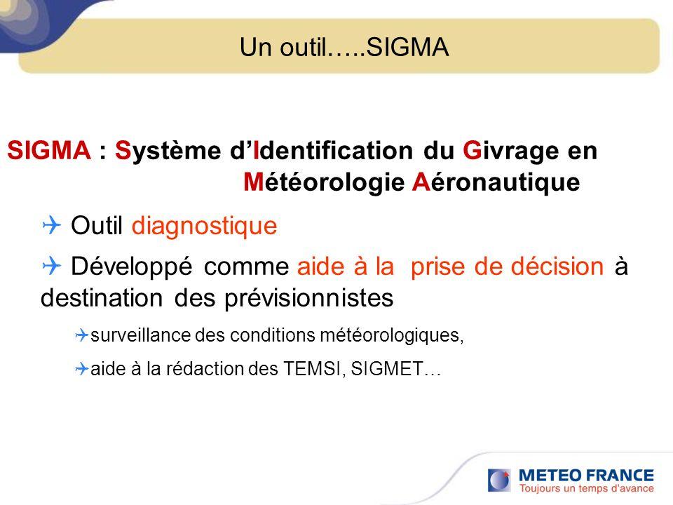 Infos pratiques Basé uniquement sur des données opérationnelles Résolution de SIGMA : 1km = celle de limage radar Domaine : celui de la composite radar => évolution possible avec la mosaïque européenne.