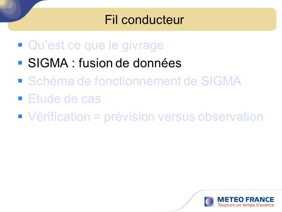 Arbre de décision SIGMA : Fusion de données Satellite MSG Modèle de prévision numérique Indice de givrage IR, classif nuageuse, NG, T° et P top cloud 1 5min / 4km 2D composite Lame deau reflectivité 15min / 1km Aladin 3h / 11km Ou Arome 1h/2,5km Radar Risque de givrage 15 minutes/ 1km Optional Vertical Motion threshold