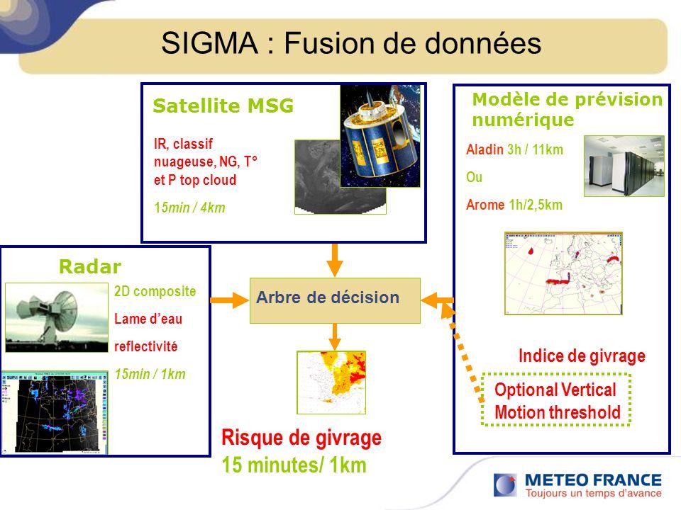 Arbre de décision SIGMA : Fusion de données Satellite MSG Modèle de prévision numérique Indice de givrage IR, classif nuageuse, NG, T° et P top cloud