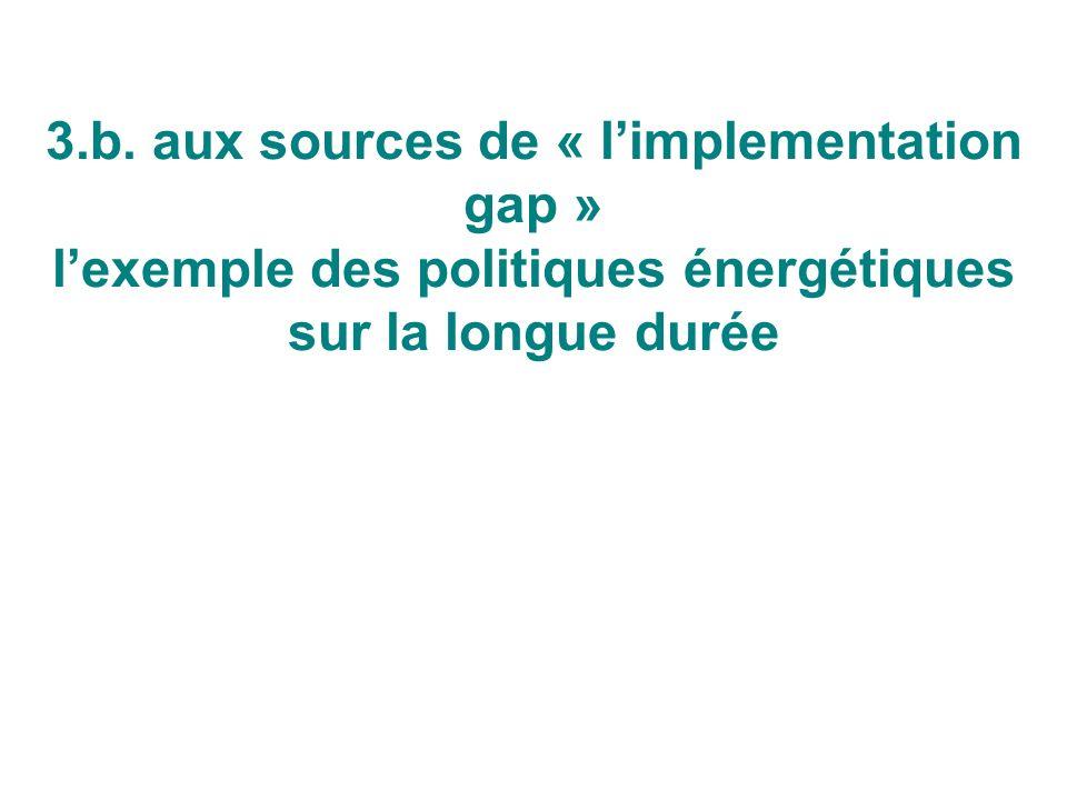 3.b. aux sources de « limplementation gap » lexemple des politiques énergétiques sur la longue durée