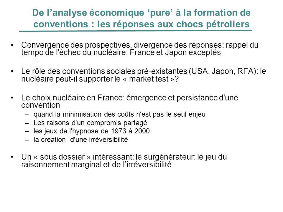 De lanalyse économique pure à la formation de conventions : les réponses aux chocs pétroliers Convergence des prospectives, divergence des réponses: r